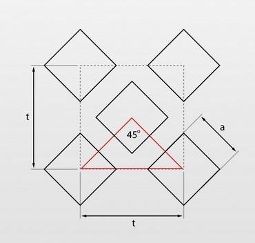 Qd – oczka kwadratowe układ 45