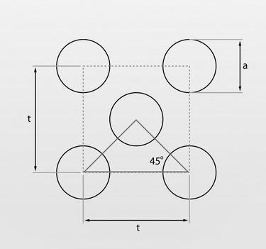 Oczka okrągłe układ 45