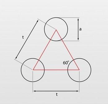 Oczka okrągłe układ 60